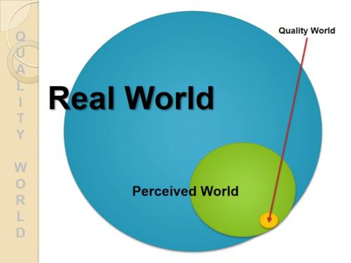 realworlddiagram