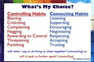 your-choices